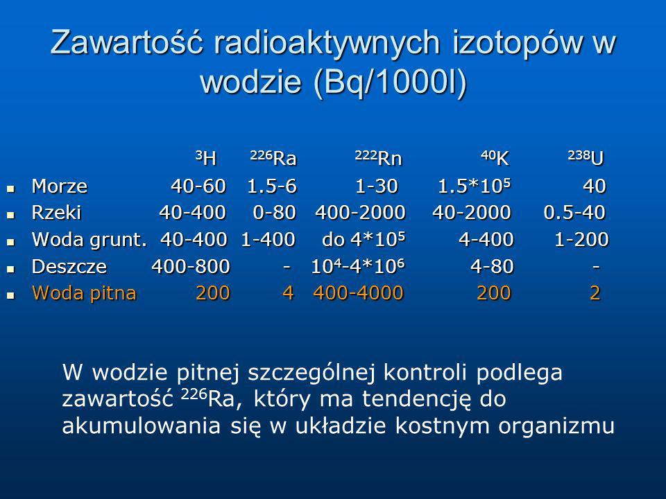 Zawartość radioaktywnych izotopów w wodzie (Bq/1000l)