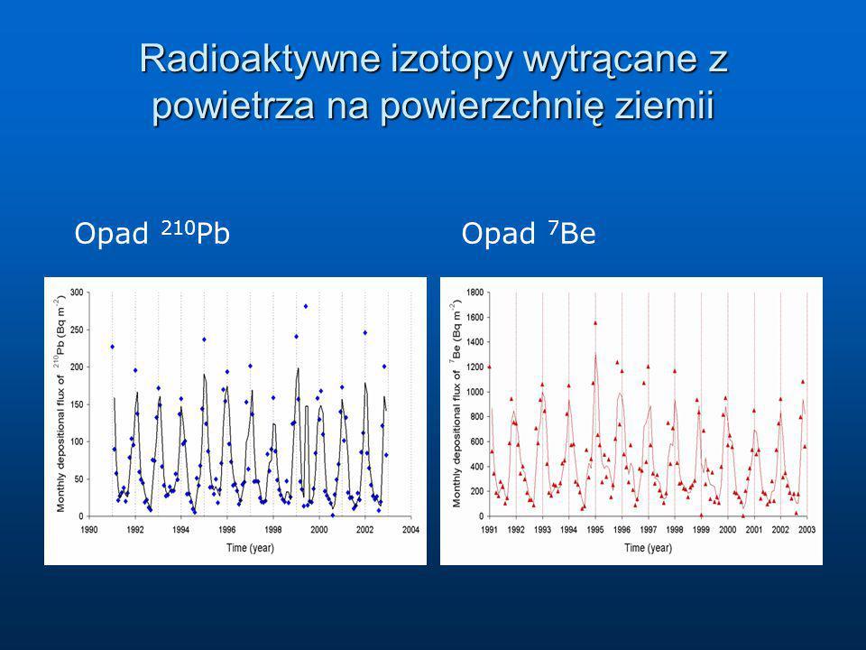 Radioaktywne izotopy wytrącane z powietrza na powierzchnię ziemii