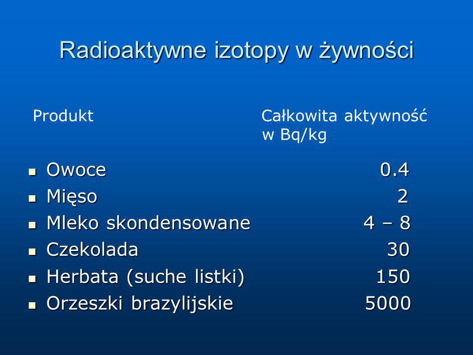 Radioaktywne izotopy w żywności