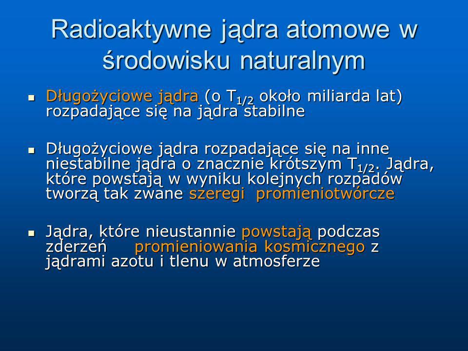 Radioaktywne jądra atomowe w środowisku naturalnym