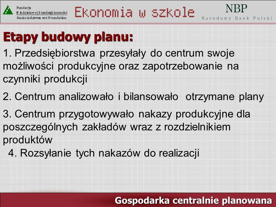 Gospodarka centralnie planowana