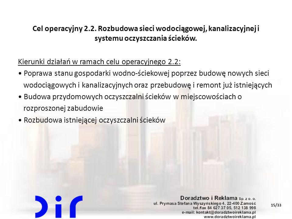 Cel operacyjny 2.2. Rozbudowa sieci wodociągowej, kanalizacyjnej i systemu oczyszczania ścieków.