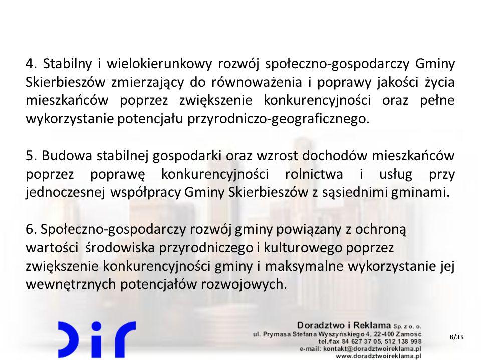 4. Stabilny i wielokierunkowy rozwój społeczno-gospodarczy Gminy Skierbieszów zmierzający do równoważenia i poprawy jakości życia mieszkańców poprzez zwiększenie konkurencyjności oraz pełne wykorzystanie potencjału przyrodniczo-geograficznego.