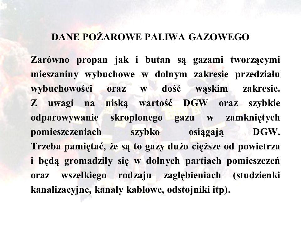 DANE POŻAROWE PALIWA GAZOWEGO