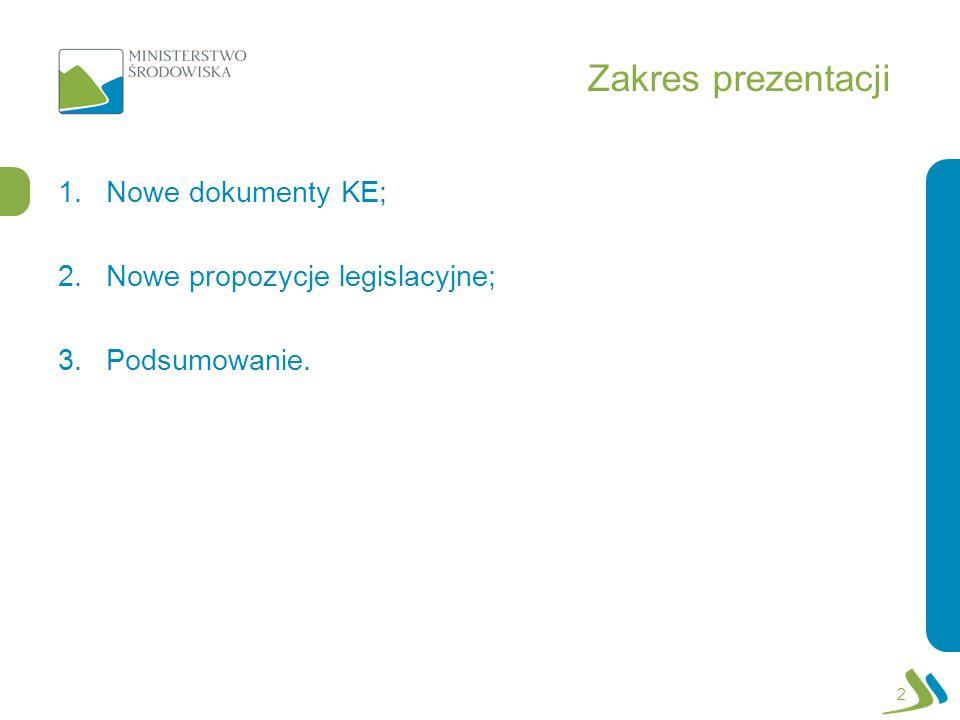 Zakres prezentacji Nowe dokumenty KE; Nowe propozycje legislacyjne;