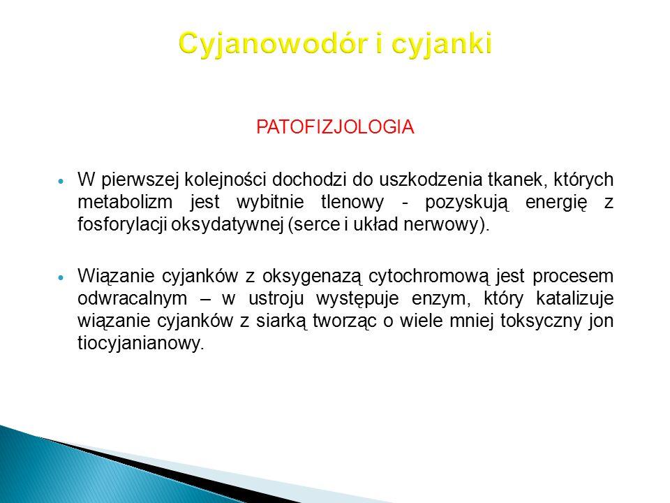 Cyjanowodór i cyjanki PATOFIZJOLOGIA