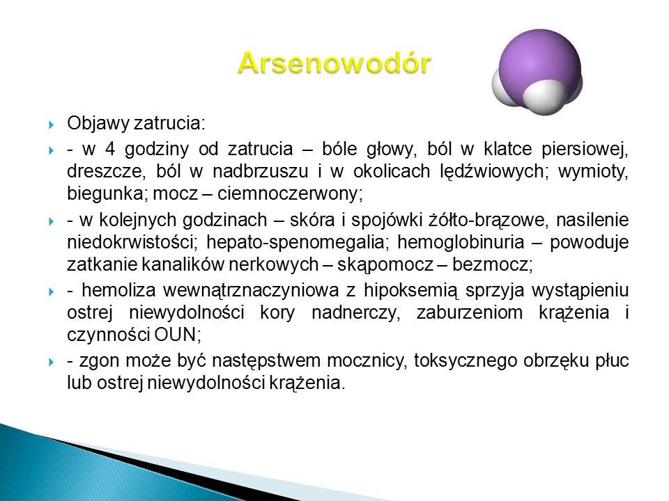Arsenowodór Objawy zatrucia: