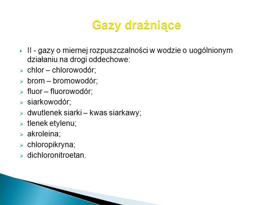 Gazy drażniące II - gazy o miernej rozpuszczalności w wodzie o uogólnionym działaniu na drogi oddechowe: