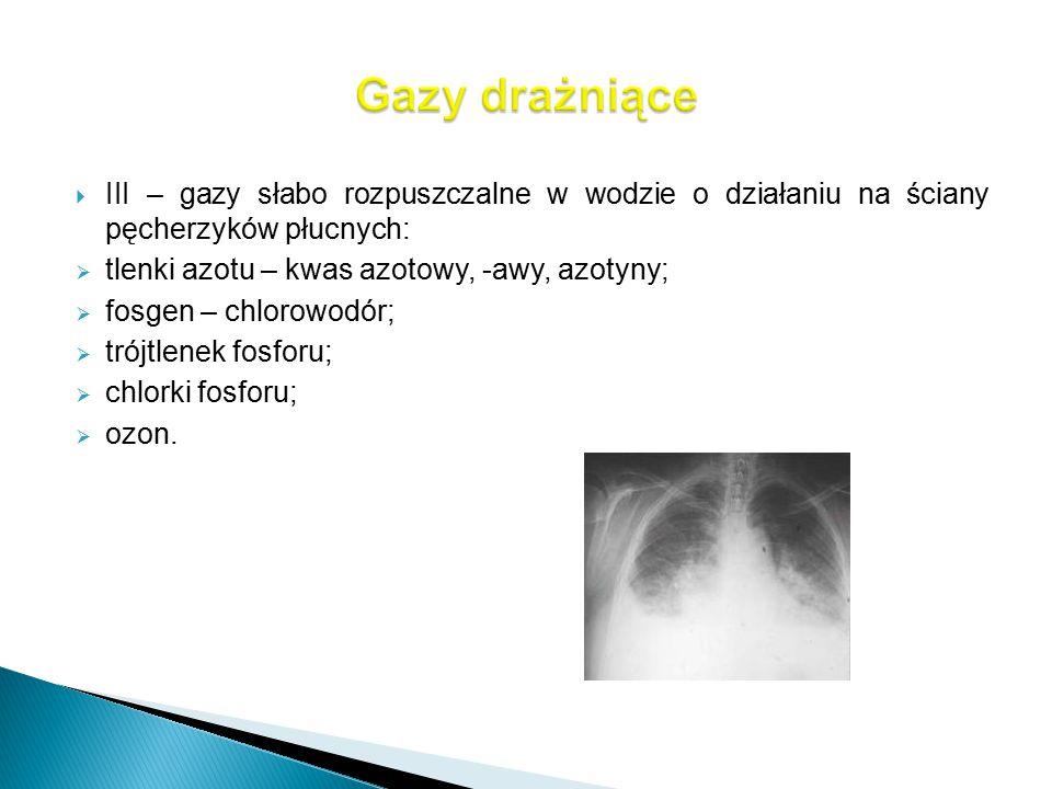 Gazy drażniące III – gazy słabo rozpuszczalne w wodzie o działaniu na ściany pęcherzyków płucnych:
