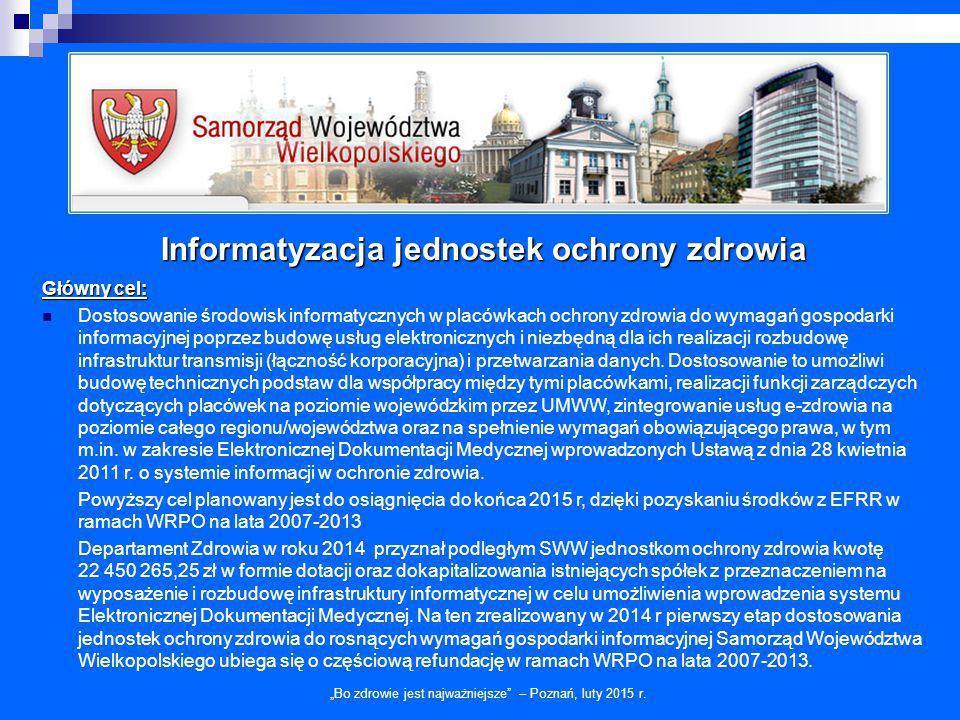 Informatyzacja jednostek ochrony zdrowia
