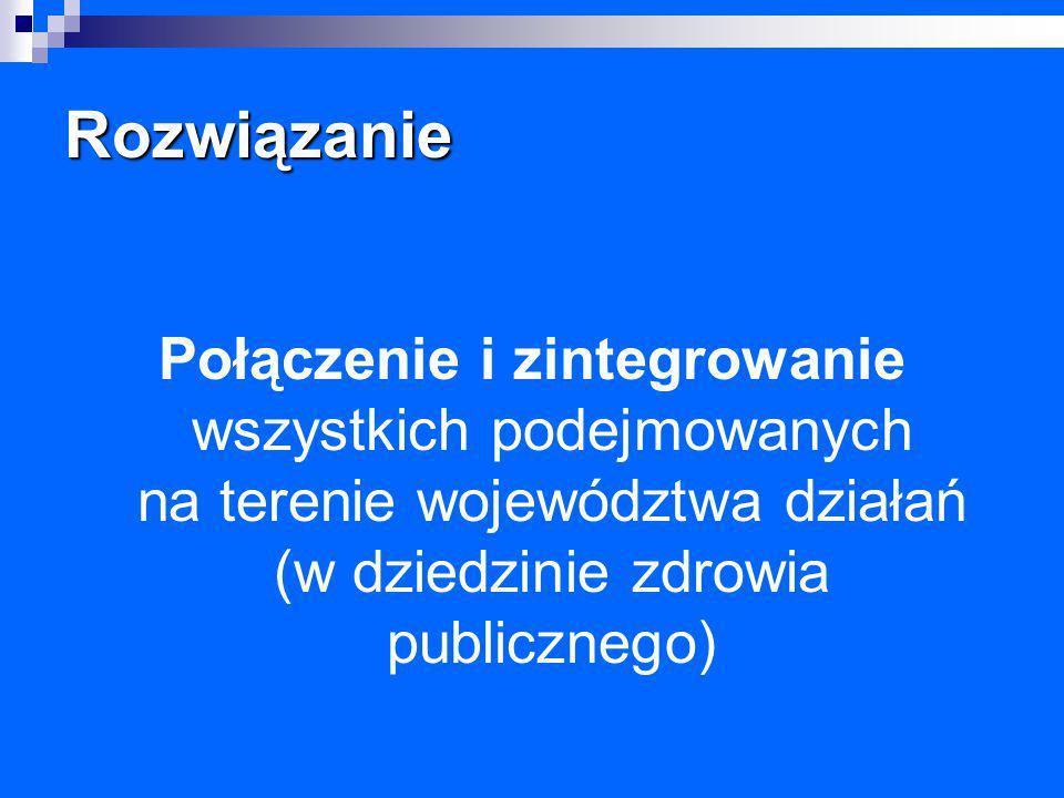 Rozwiązanie Połączenie i zintegrowanie wszystkich podejmowanych na terenie województwa działań (w dziedzinie zdrowia publicznego)