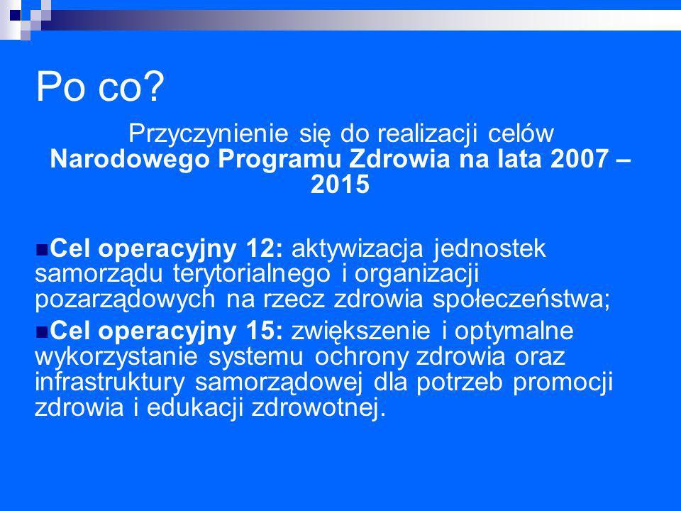Po co Przyczynienie się do realizacji celów Narodowego Programu Zdrowia na lata 2007 – 2015.