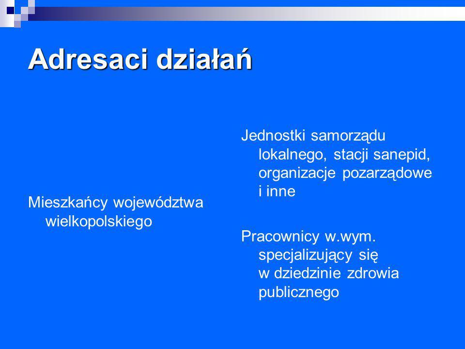 Adresaci działań Mieszkańcy województwa wielkopolskiego.