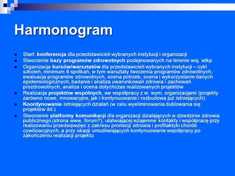 Harmonogram Start: konferencja dla przedstawicieli wybranych instytucji i organizacji.