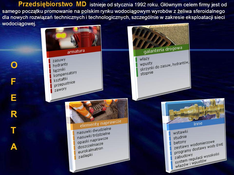 Przedsiębiorstwo MD istnieje od stycznia 1992 roku
