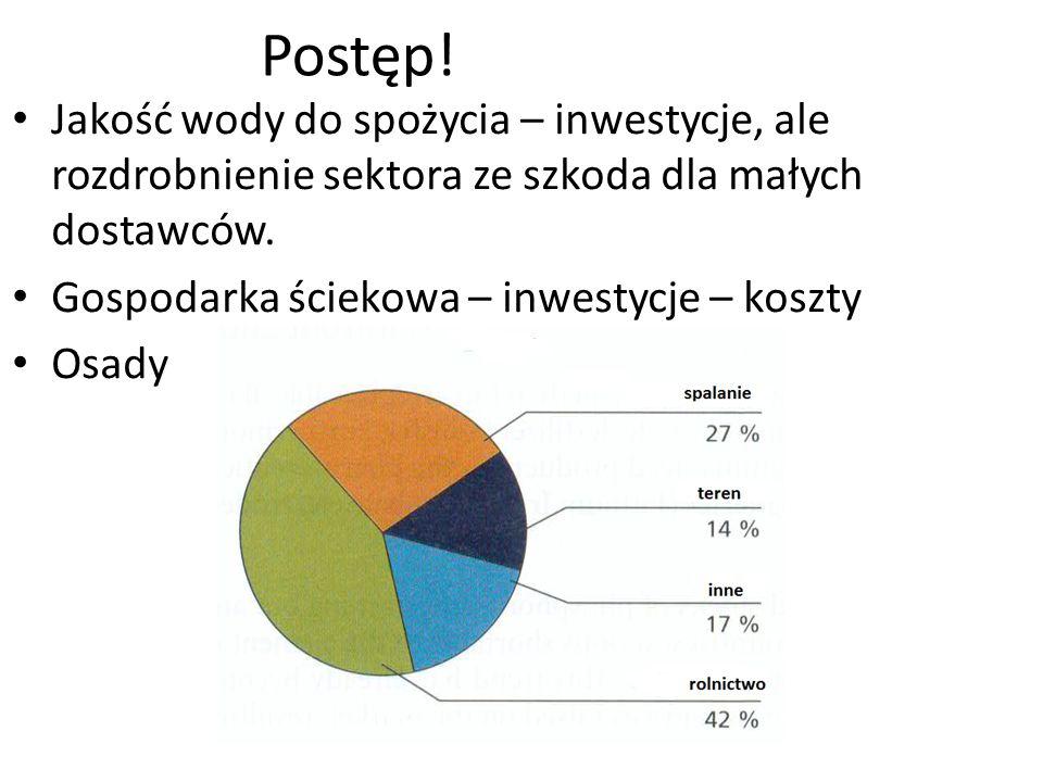 Postęp! Jakość wody do spożycia – inwestycje, ale rozdrobnienie sektora ze szkoda dla małych dostawców.