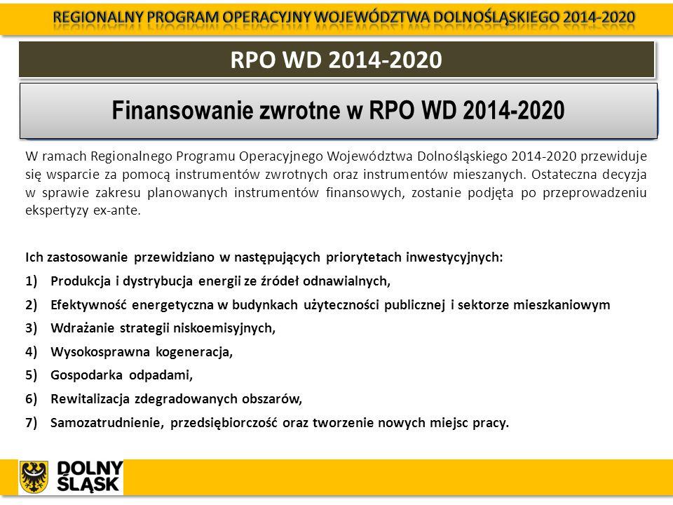 Finansowanie zwrotne w RPO WD 2014-2020
