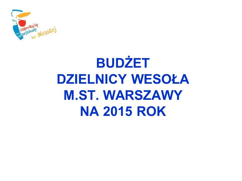 BUDŻET DZIELNICY WESOŁA M.ST. WARSZAWY NA 2015 ROK