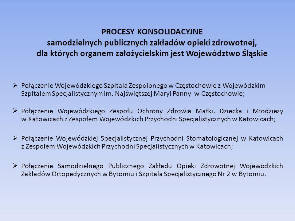 PROCESY KONSOLIDACYJNE samodzielnych publicznych zakładów opieki zdrowotnej, dla których organem założycielskim jest Województwo Śląskie