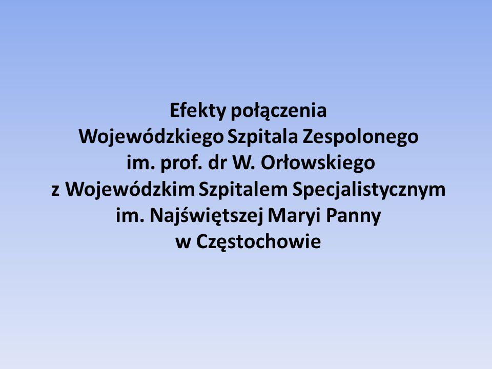 Efekty połączenia Wojewódzkiego Szpitala Zespolonego im. prof. dr W