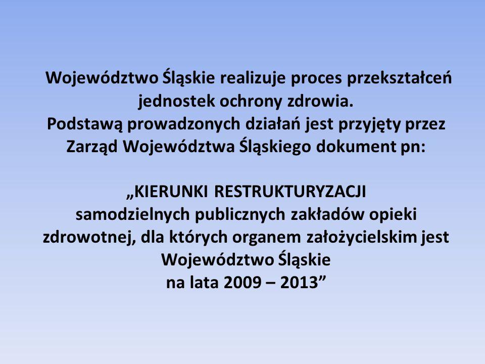 Województwo Śląskie realizuje proces przekształceń jednostek ochrony zdrowia.