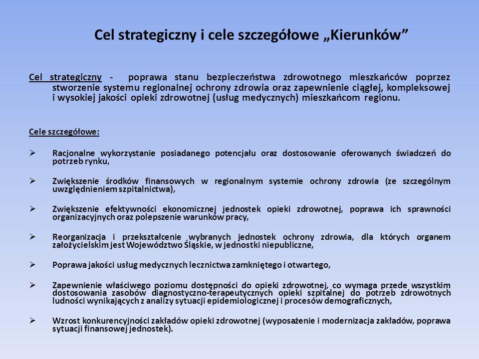 """Cel strategiczny i cele szczegółowe """"Kierunków"""