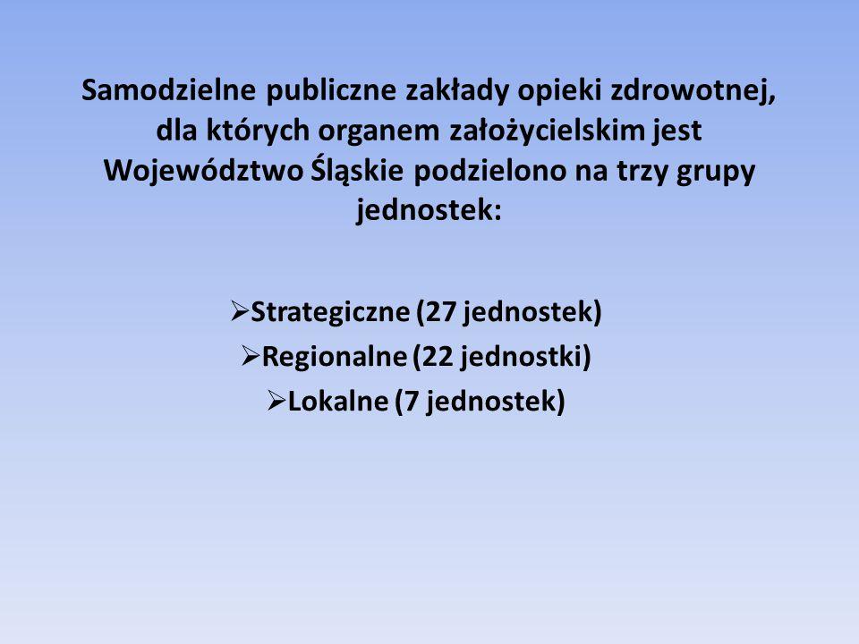 Strategiczne (27 jednostek) Regionalne (22 jednostki)