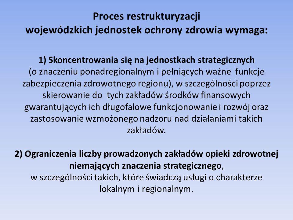 Proces restrukturyzacji wojewódzkich jednostek ochrony zdrowia wymaga: