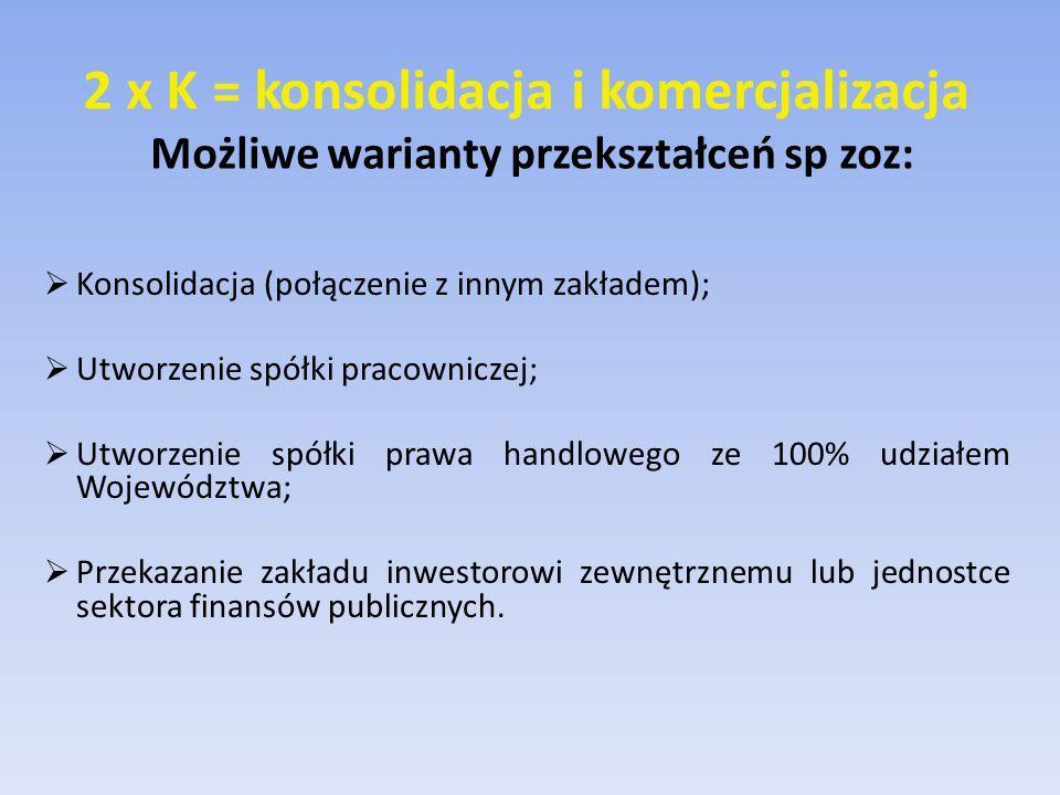 2 x K = konsolidacja i komercjalizacja Możliwe warianty przekształceń sp zoz: