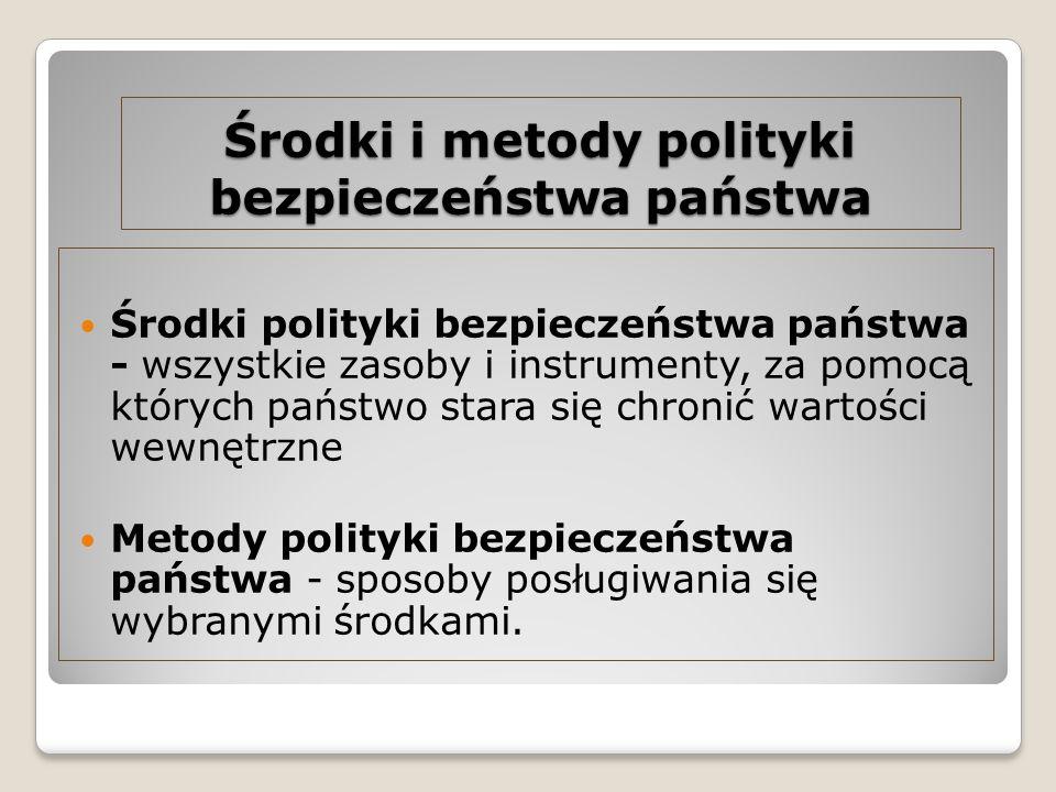 Środki i metody polityki bezpieczeństwa państwa