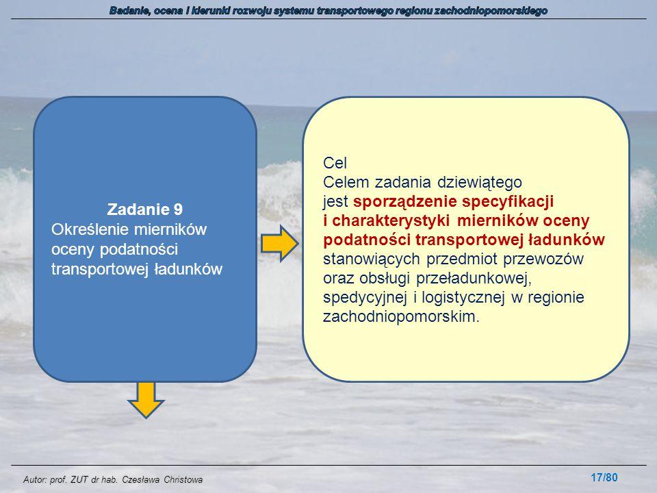 Określenie mierników oceny podatności transportowej ładunków Cel