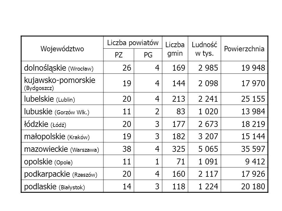 dolnośląskie (Wrocław) 26 4 169 2 985 19 948