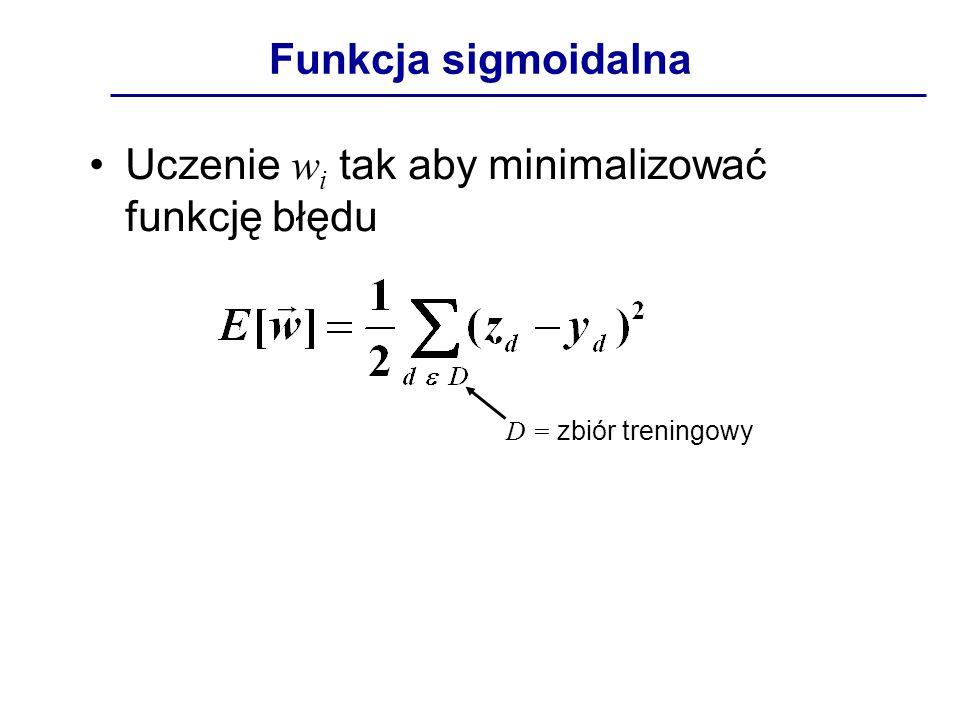 Uczenie wi tak aby minimalizować funkcję błędu