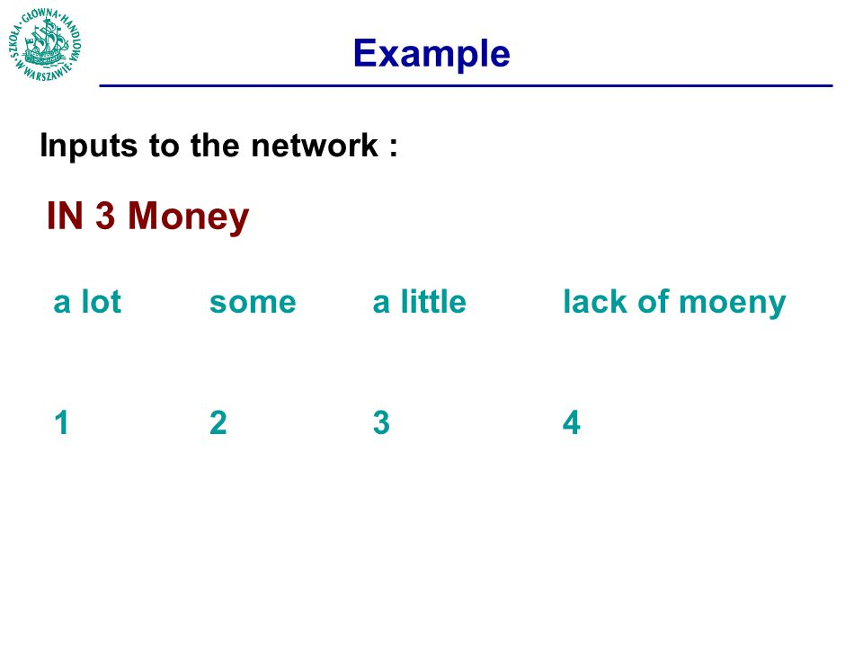 Example IN 3 Money Inputs to the network : a lot 1 some 2 a little 3