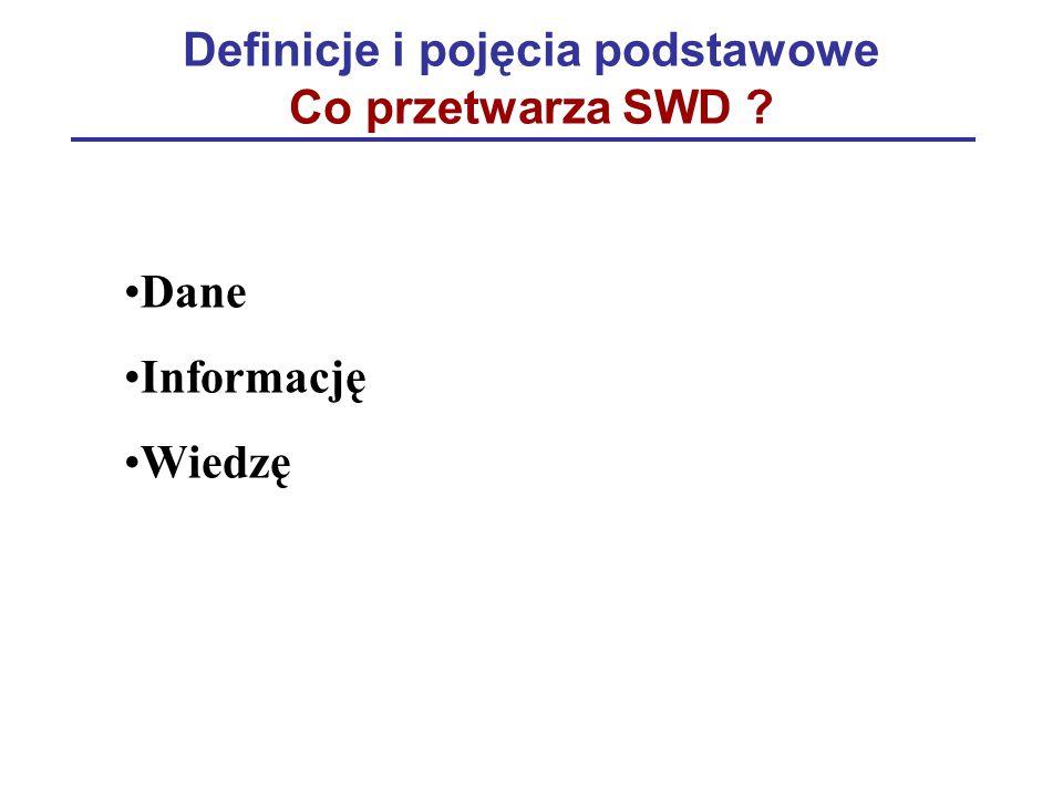 Definicje i pojęcia podstawowe Co przetwarza SWD