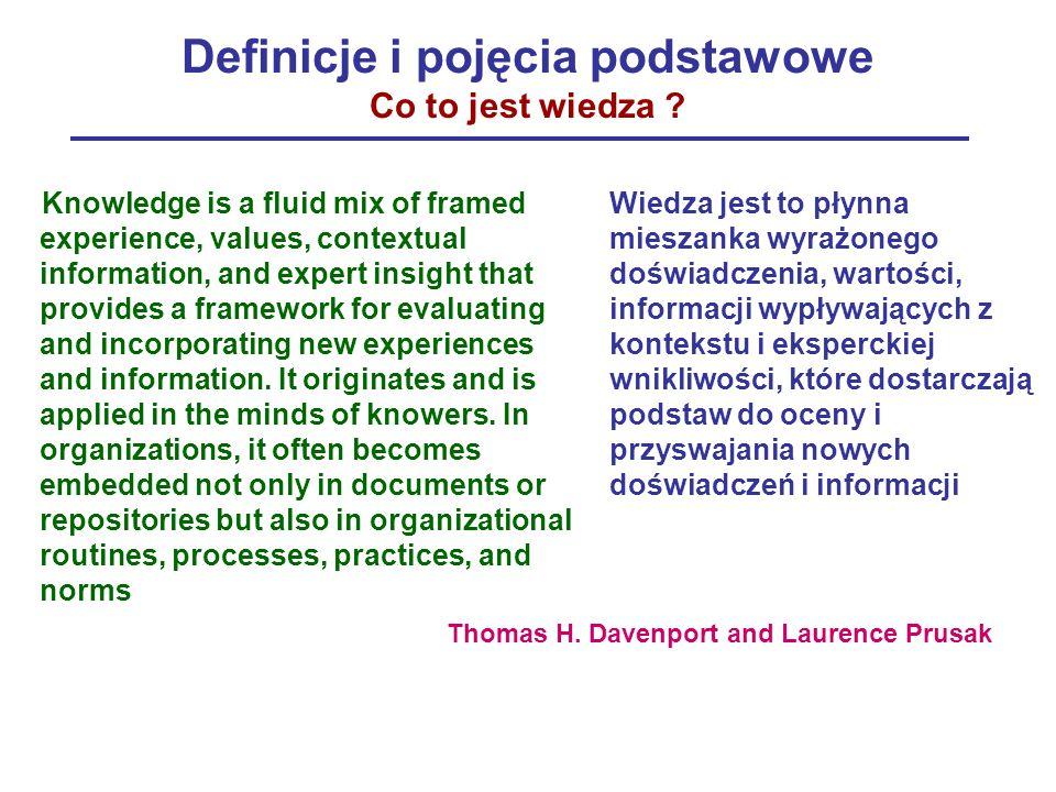 Definicje i pojęcia podstawowe Co to jest wiedza