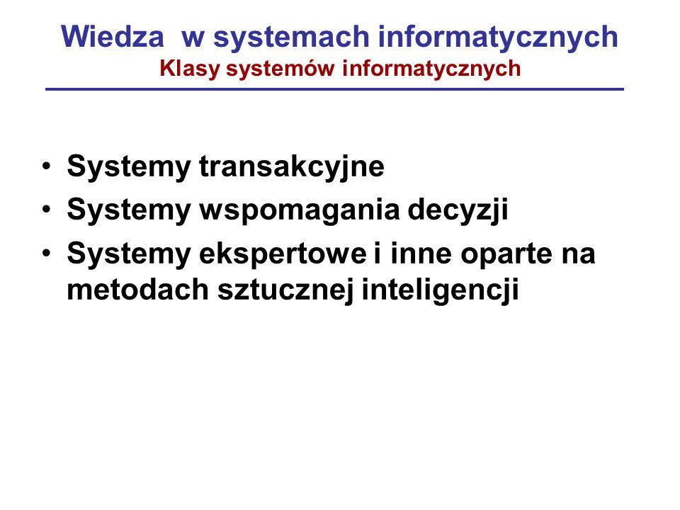 Wiedza w systemach informatycznych Klasy systemów informatycznych