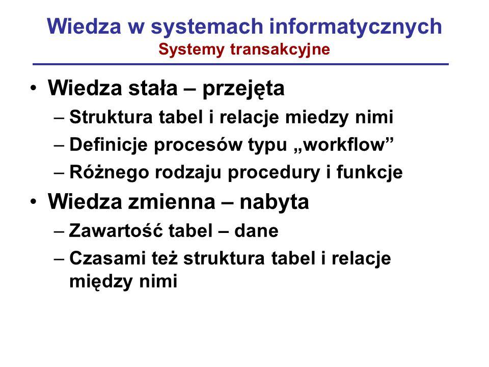 Wiedza w systemach informatycznych Systemy transakcyjne