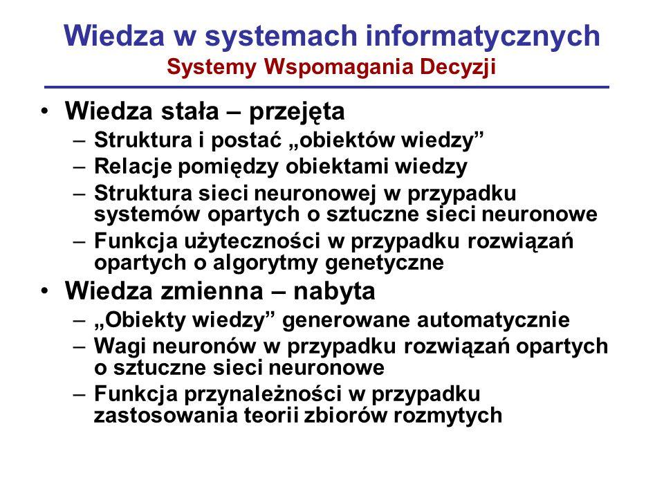 Wiedza w systemach informatycznych Systemy Wspomagania Decyzji