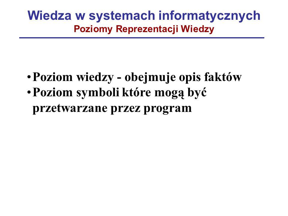 Wiedza w systemach informatycznych Poziomy Reprezentacji Wiedzy