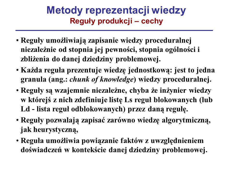Metody reprezentacji wiedzy Reguły produkcji – cechy