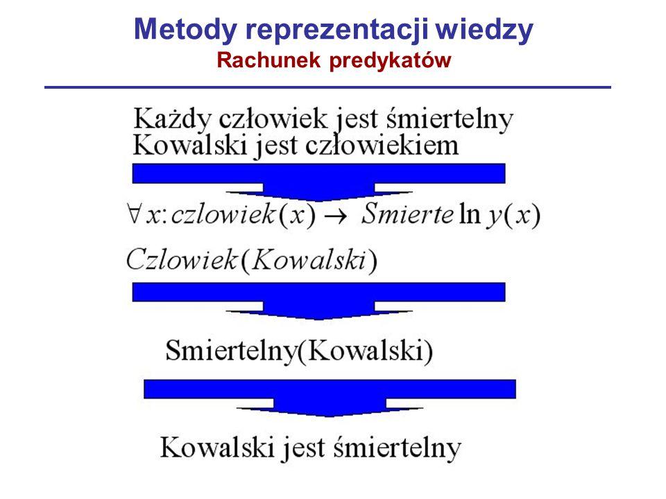 Metody reprezentacji wiedzy Rachunek predykatów