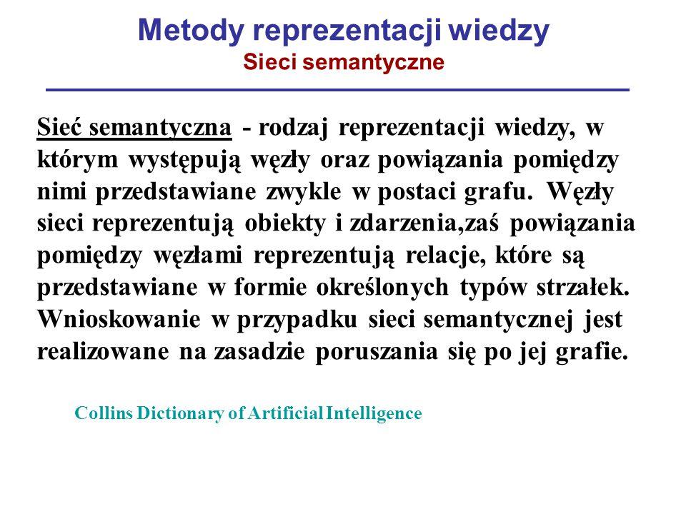 Metody reprezentacji wiedzy Sieci semantyczne