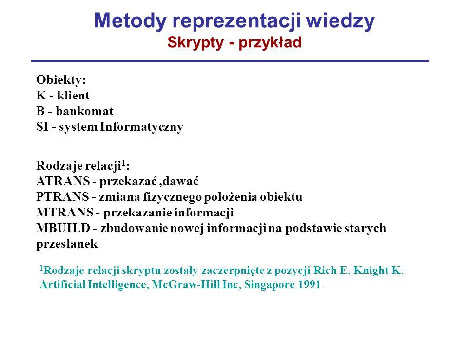 Metody reprezentacji wiedzy Skrypty - przykład