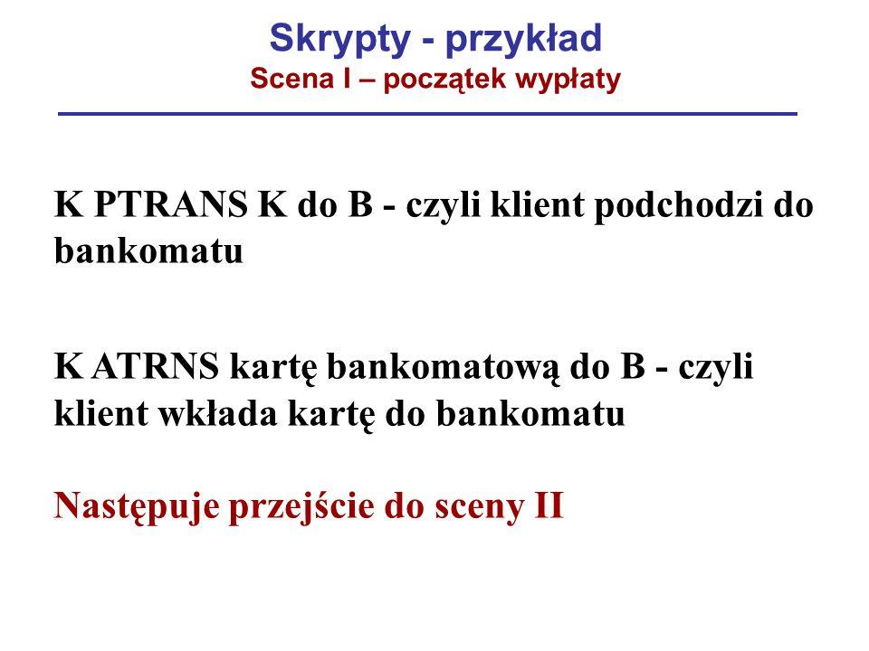 Skrypty - przykład Scena I – początek wypłaty
