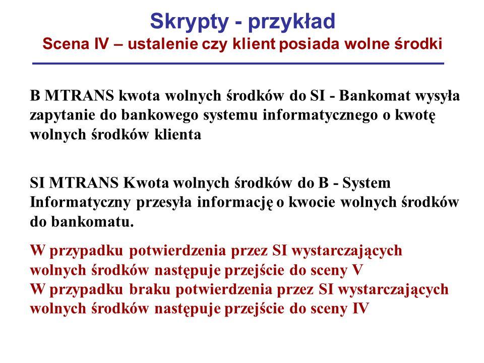 Skrypty - przykład Scena IV – ustalenie czy klient posiada wolne środki