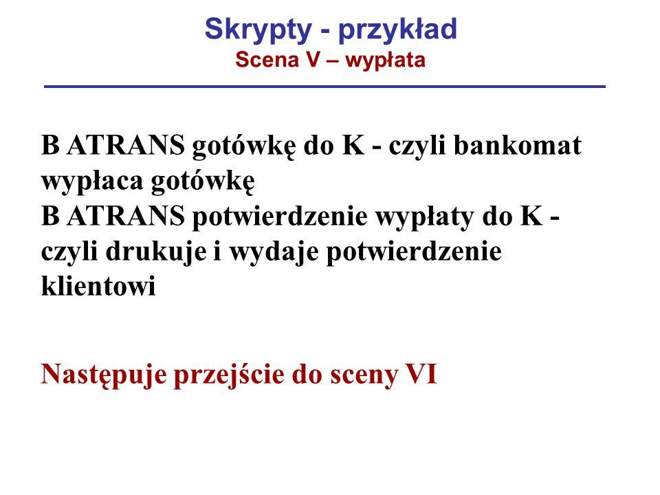 Skrypty - przykład Scena V – wypłata
