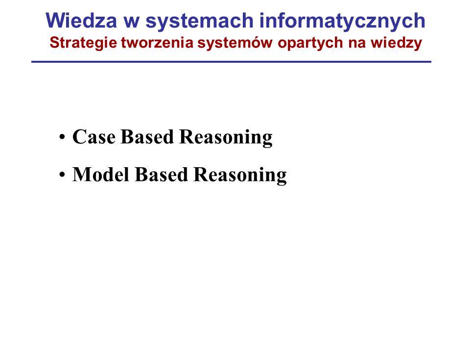 Wiedza w systemach informatycznych Strategie tworzenia systemów opartych na wiedzy