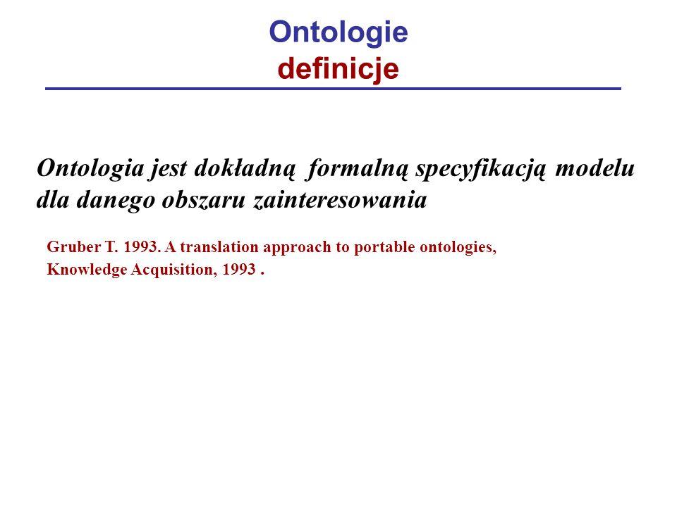 Ontologie definicje Ontologia jest dokładną formalną specyfikacją modelu dla danego obszaru zainteresowania.