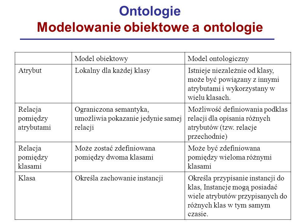 Ontologie Modelowanie obiektowe a ontologie